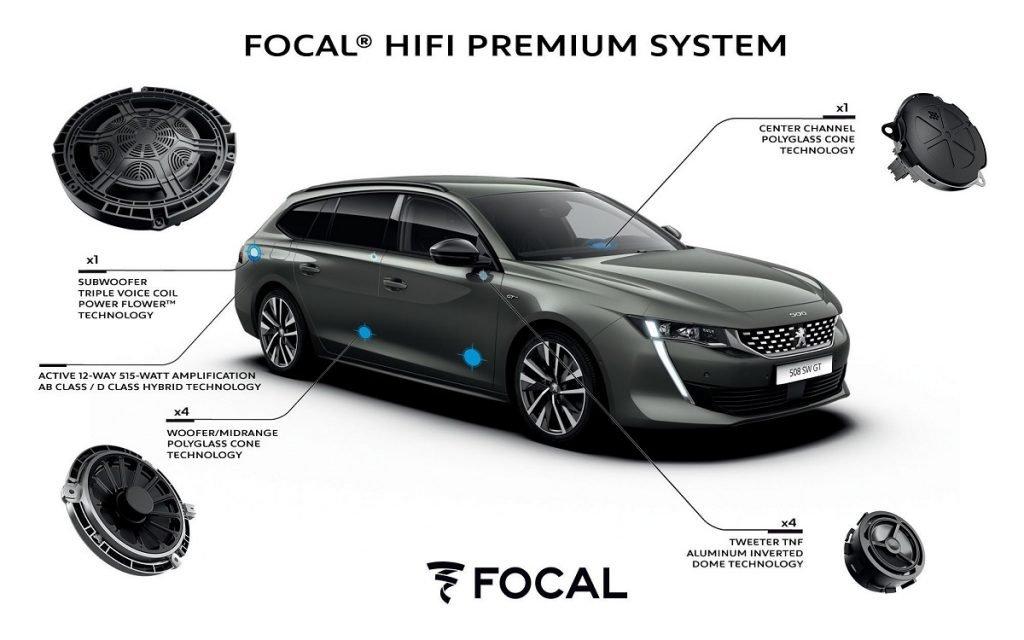 Diagrama del sistema Focal HiFi en el Peugeot 508 SW