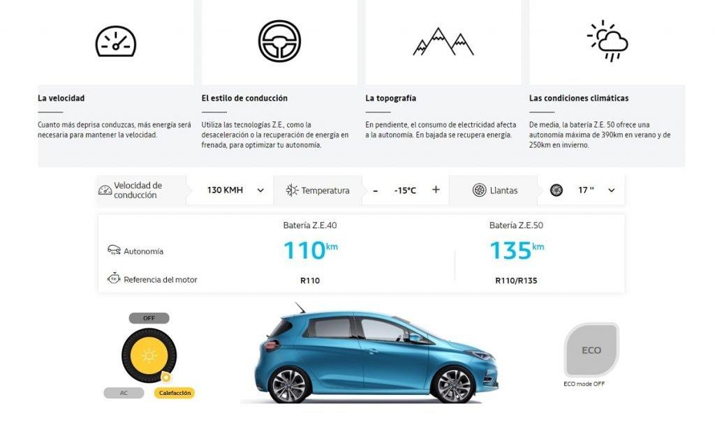 autonomía Renault Zoe