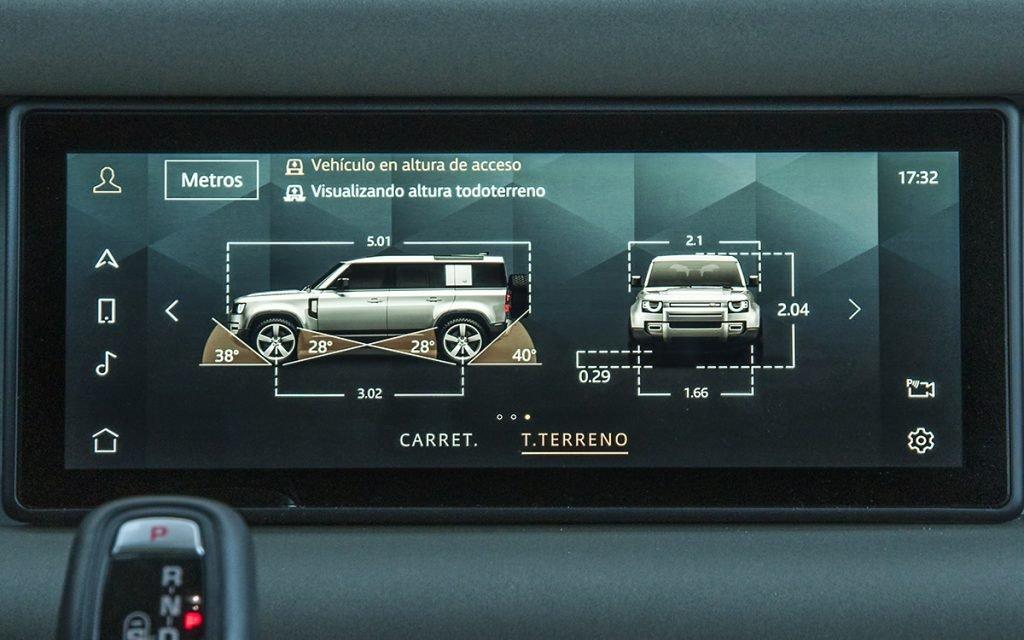 Información de ángulos y alturas en el Land Rover Defender