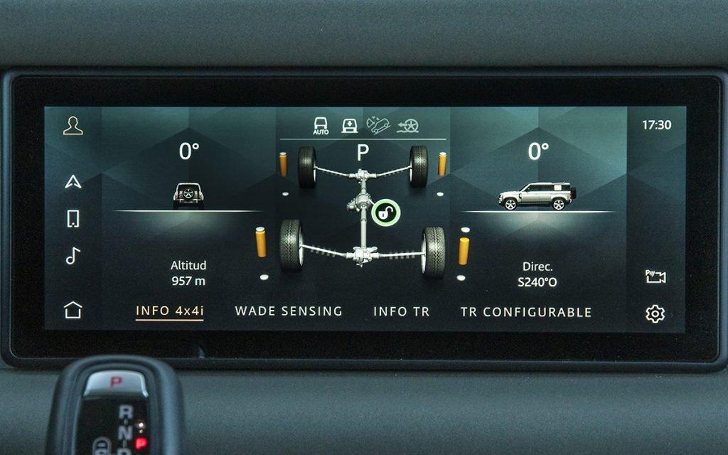 Información offroad en el Land Rover Defender