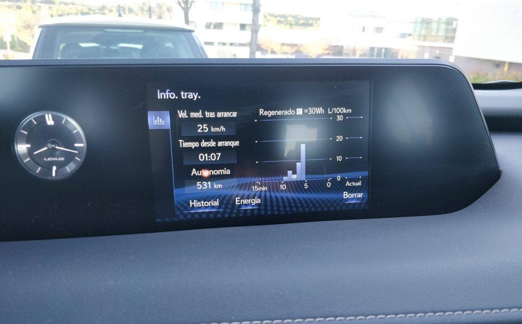 detalle multimedia Lexus UX 250h