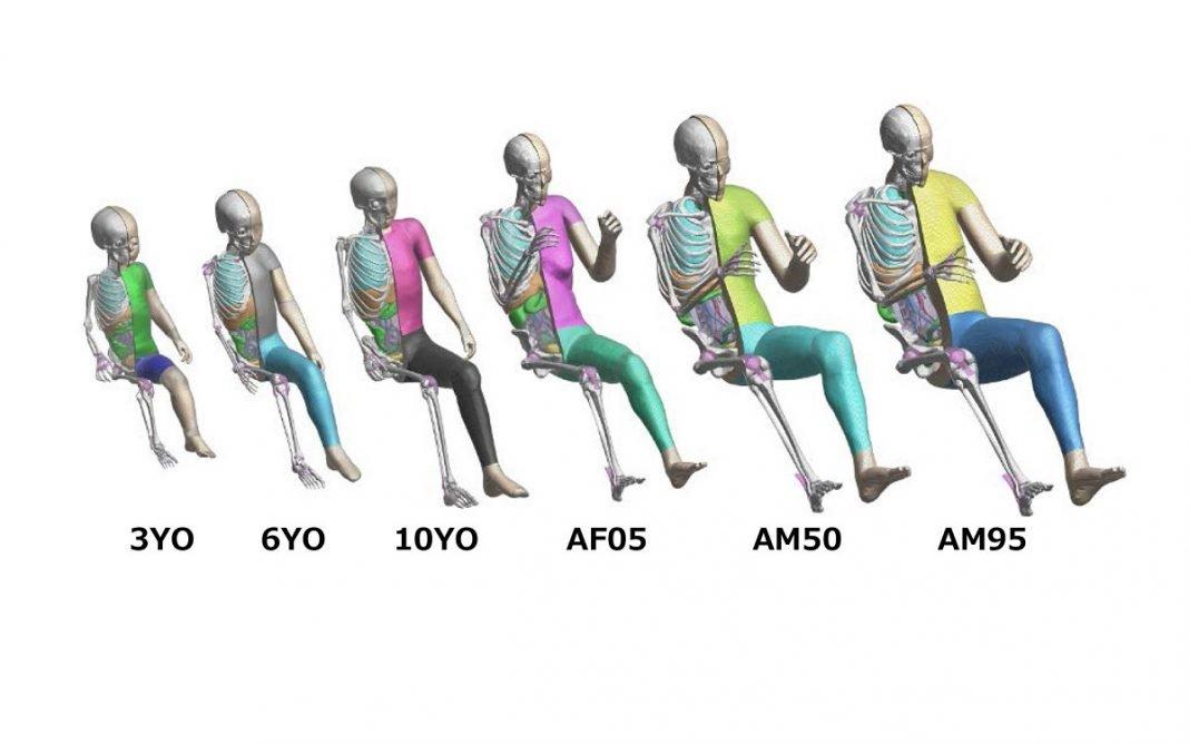 Imagen de simulaciones de cuerpos